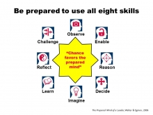 prepared_mind_skills
